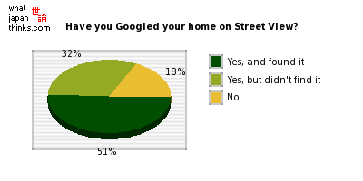 Have you Googled your home on Google Maps Street View? graph of japanese statistics