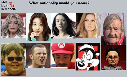 representitives of countries Japanese want to marry into